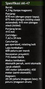 Serba Serbi Senapan AK 47